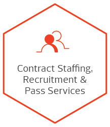 Contract Staffing, Recruitment and Pass Services