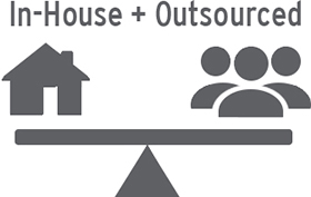 In-House + Outsourced