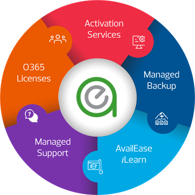 AvailEase Managed Office 365