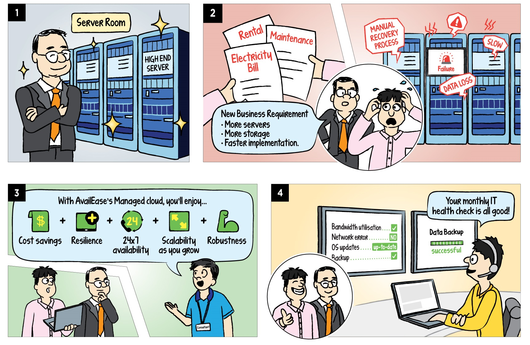 Comic Strip_Managed cloud